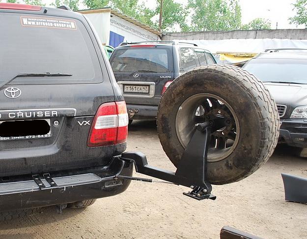 компаний калитка запасного колеса на джип привлечение инвестиций